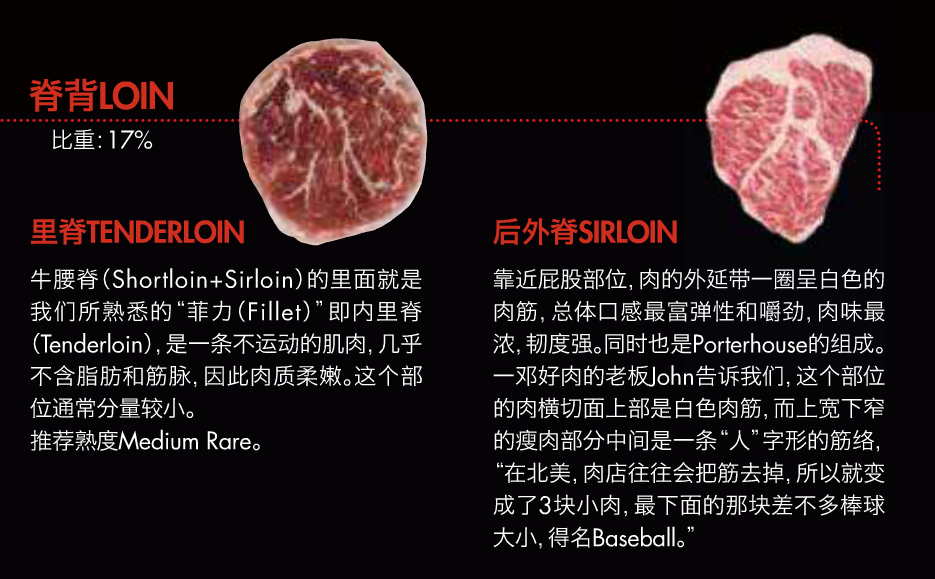 sirloin and fillet